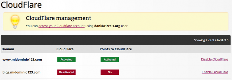 disable-cloudflare